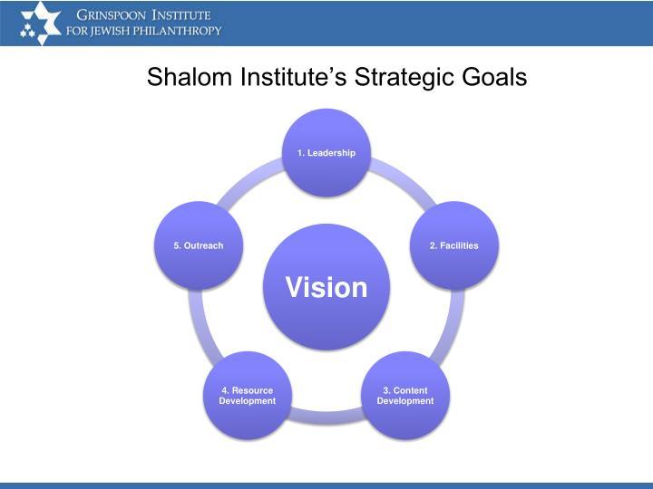 Shalom Institute's Strategic Goals
