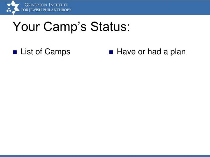 Your Camp's Status: