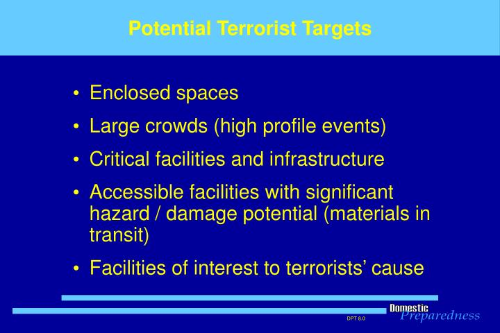 Potential Terrorist Targets