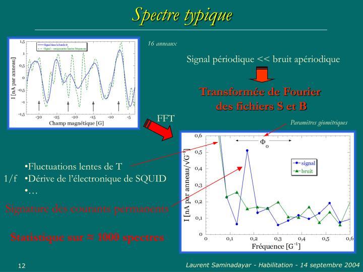 Spectre typique