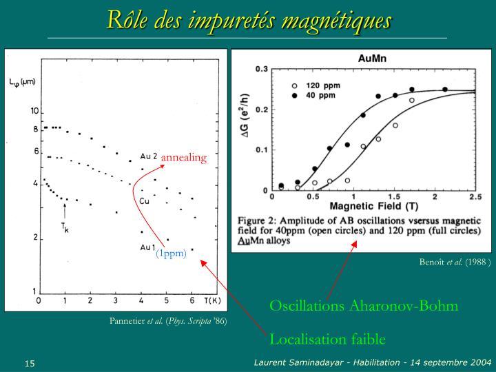 Rôle des impuretés magnétiques
