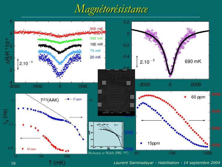 Magnétorésistance