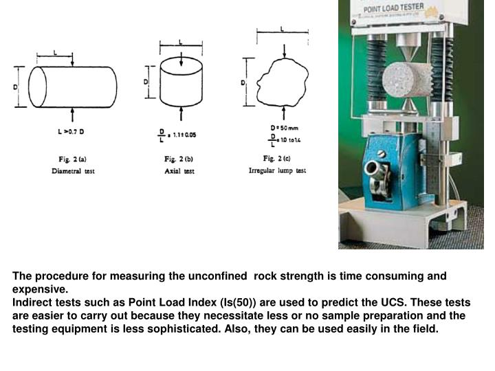 The procedure for measuring the unconfined  rock strength is time consuming and expensive.