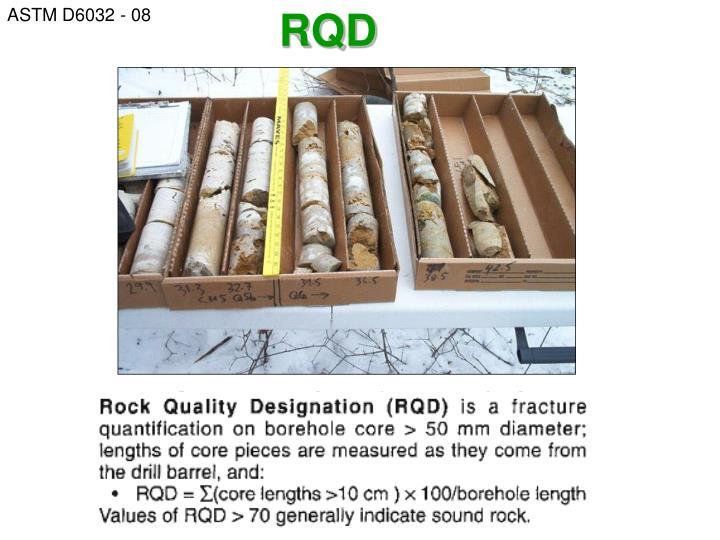 ASTM D6032 - 08