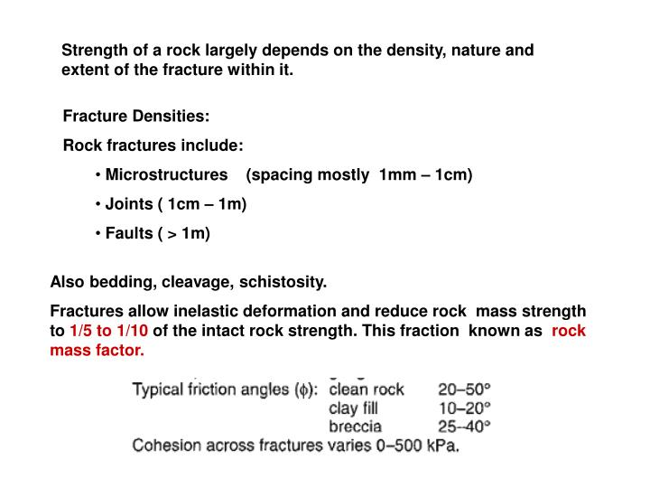 Strength of a rock largely depends on the density, nature and extent of the fracture within it.