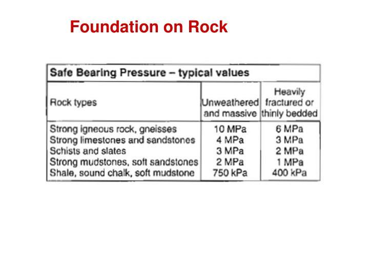 Foundation on Rock