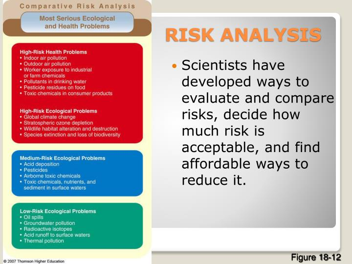 Scientists have developed ways to evaluate and compare risks, decide how much risk is acceptable, and find affordable ways to reduce it.