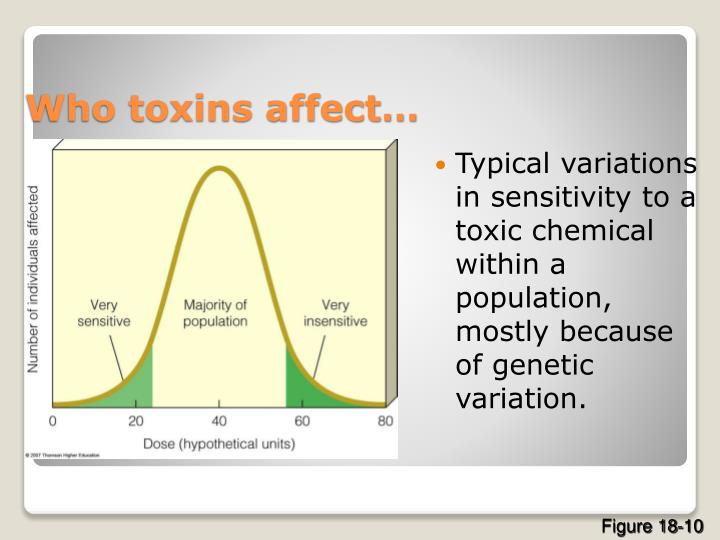 Typical variations in sensitivity to a toxic chemical within a population, mostly because of genetic variation.