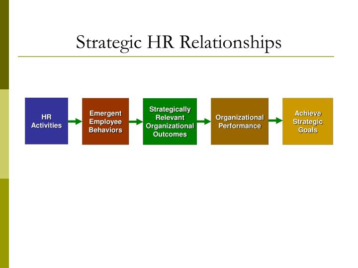 Strategic HR Relationships