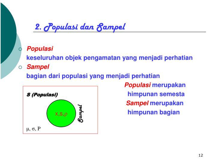 S (Populasi)