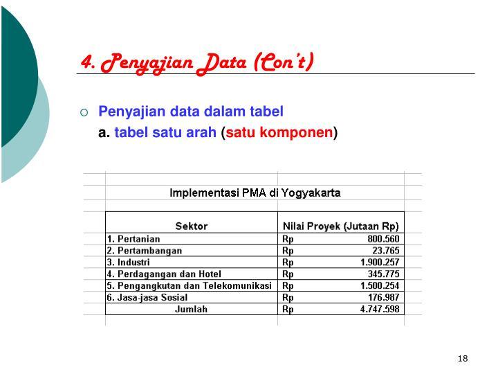 4. Penyajian Data (Con't)