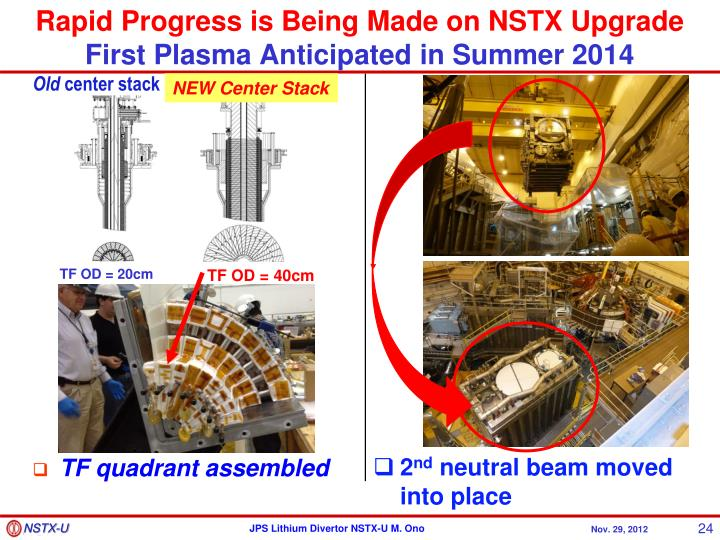 Rapid Progress is Being Made on NSTX Upgrade