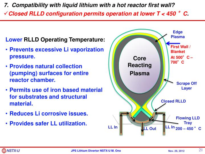 7.  Compatibility with liquid lithium with a hot reactor first wall?