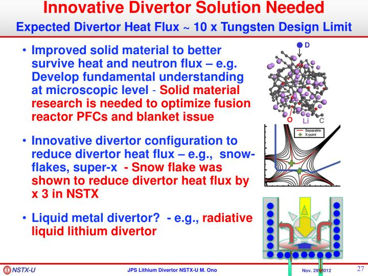 Innovative Divertor Solution Needed