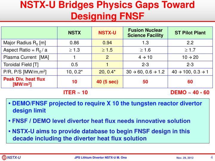 NSTX-U Bridges Physics Gaps Toward Designing FNSF