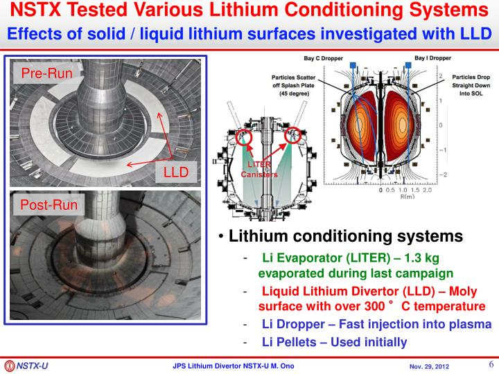 NSTX Tested Various Lithium Conditioning Systems