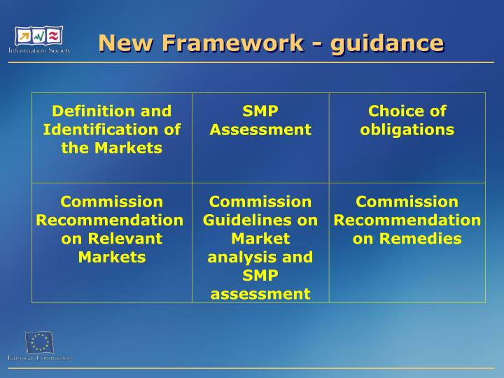 New Framework - guidance