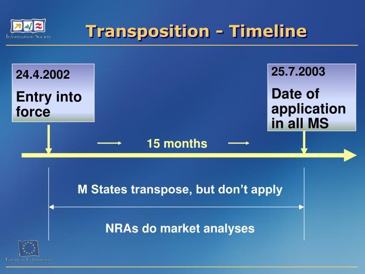 Transposition - Timeline