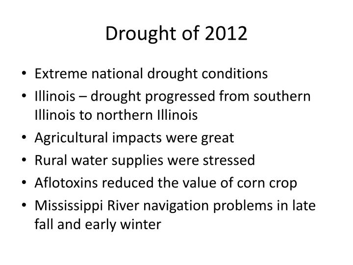 Drought of 2012
