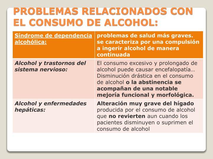 PROBLEMAS RELACIONADOS CON EL CONSUMO DE ALCOHOL: