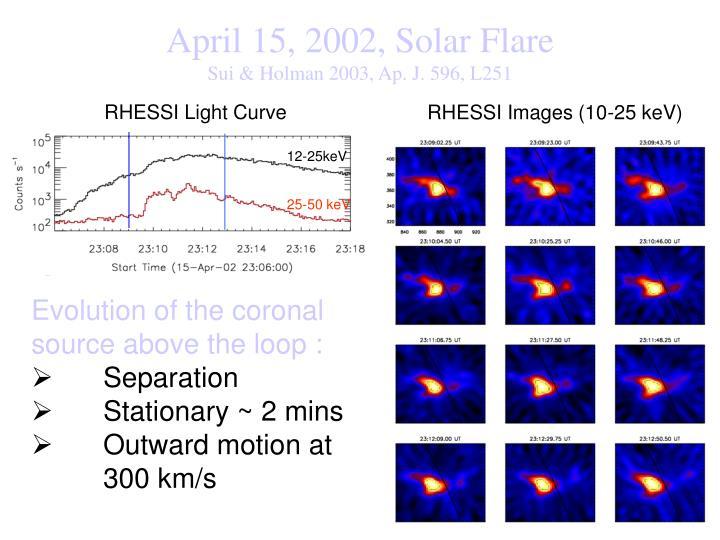April 15, 2002, Solar Flare
