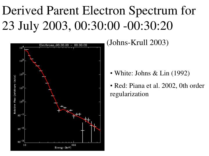 Derived Parent Electron Spectrum for 23 July 2003, 00:30:00 -00:30:20