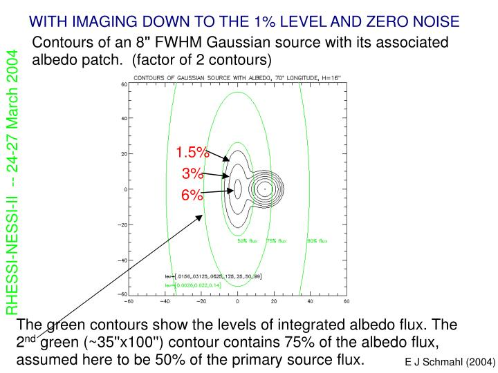 WITH IMAGING DOWN TO THE 1% LEVEL AND ZERO NOISE