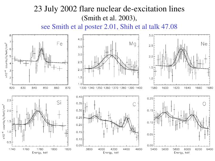 23 July 2002 flare nuclear de-excitation lines