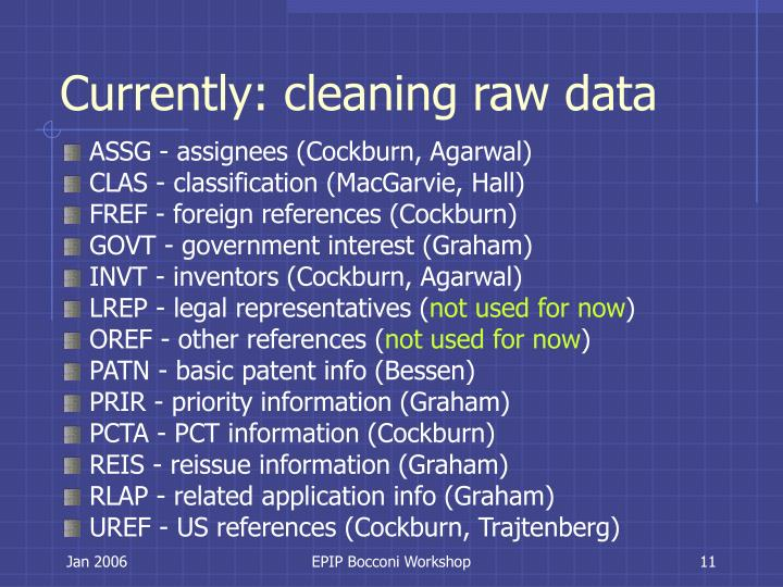 Currently: cleaning raw data