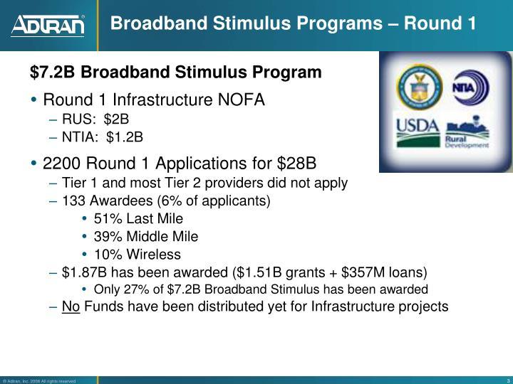 Broadband Stimulus Programs – Round 1