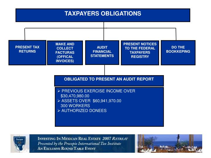 OBLIGATED TO PRESENT AN AUDIT REPORT