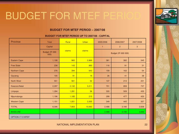 BUDGET FOR MTEF PERIOD