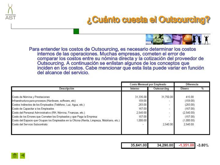 ¿Cuánto cuesta el Outsourcing?