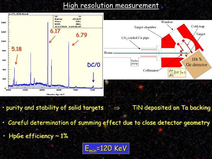 High resolution measurement