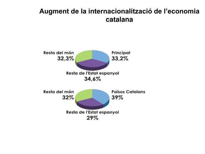 Augment de la internacionalització de l'economia catalana