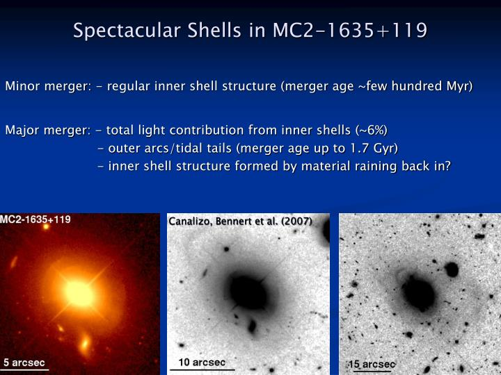 Spectacular Shells in MC2-1635+119