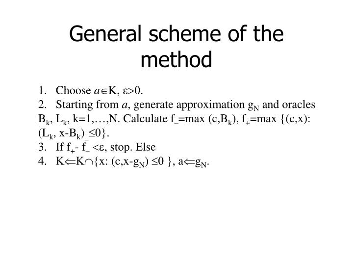 General scheme of the method