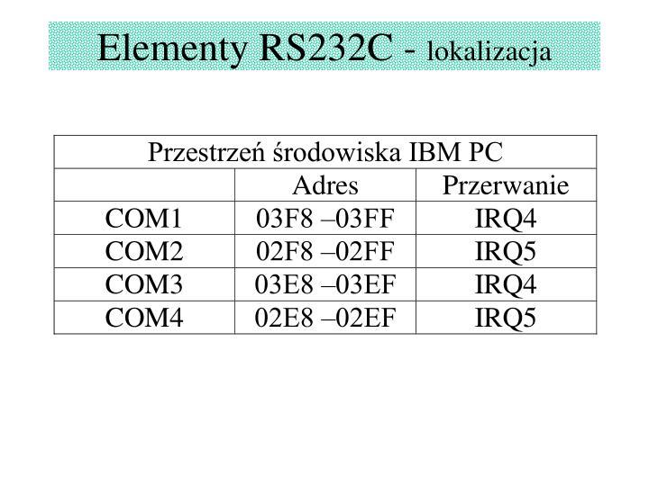 Elementy RS232C -