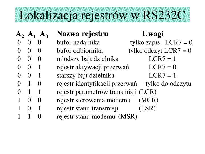 Lokalizacja rejestrów w RS232C