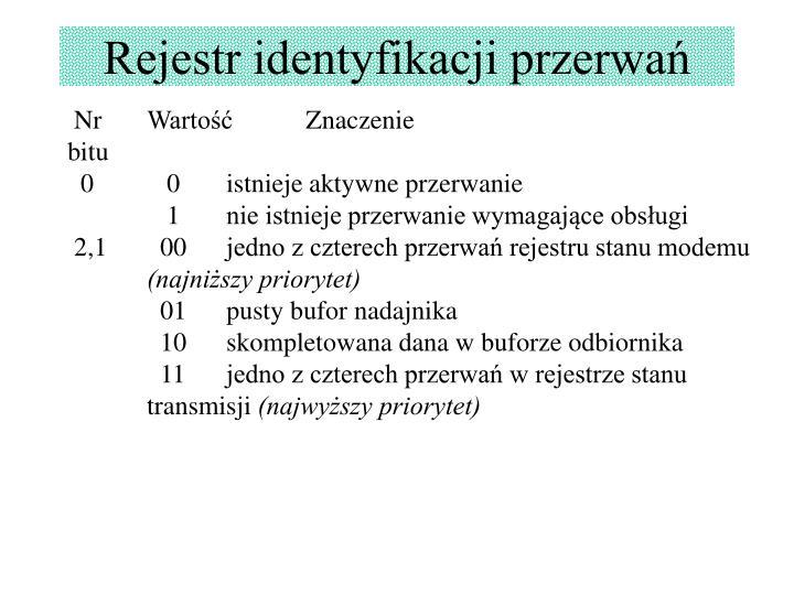 Rejestr identyfikacji przerwań