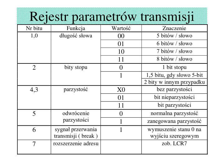 Rejestr parametrów transmisji