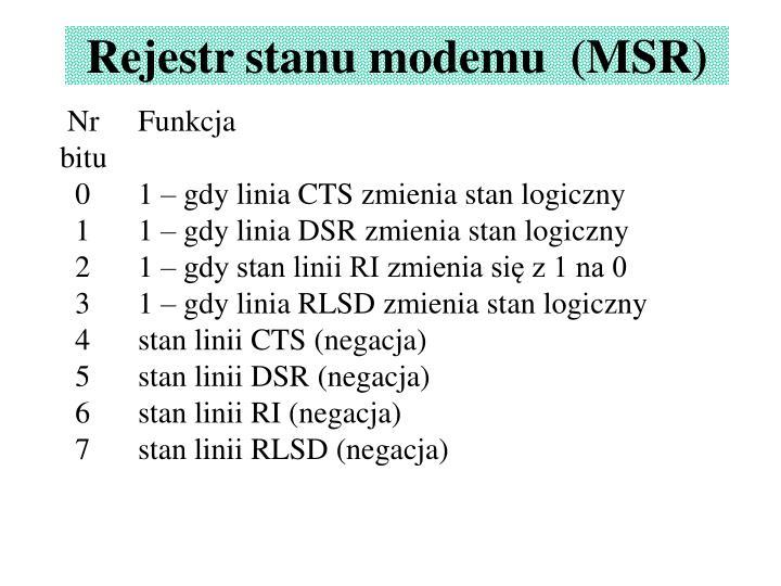 Rejestr stanu modemu  (MSR)