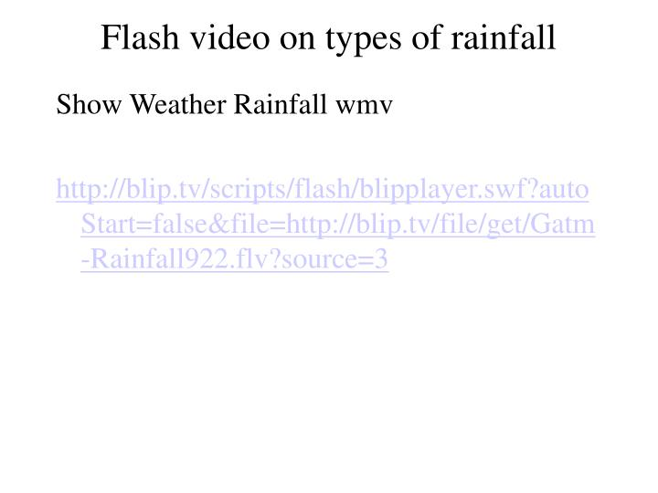 Flash video on types of rainfall