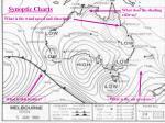 synoptic charts1