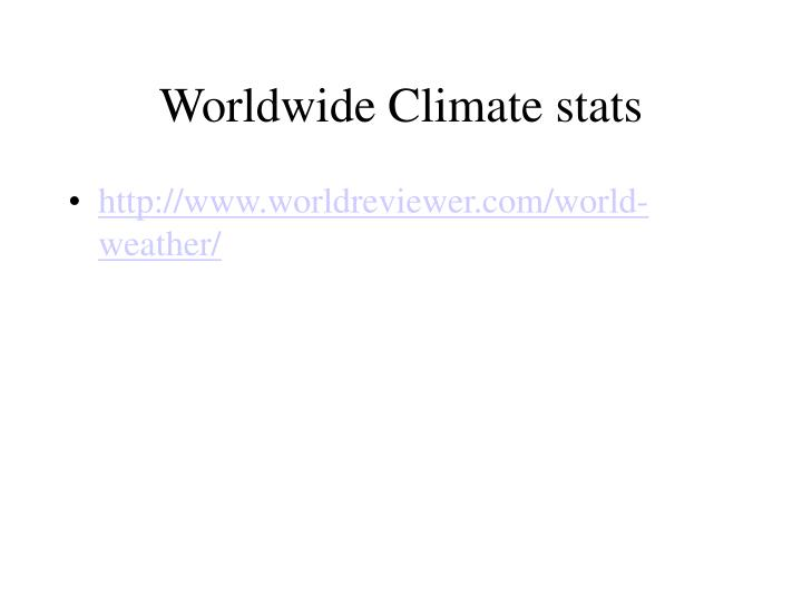 Worldwide Climate stats
