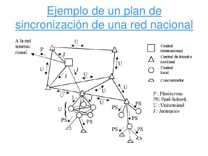 Ejemplo de un plan de sincronización de una red nacional