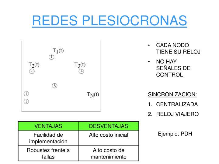 REDES PLESIOCRONAS