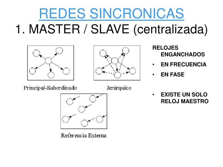 REDES SINCRONICAS