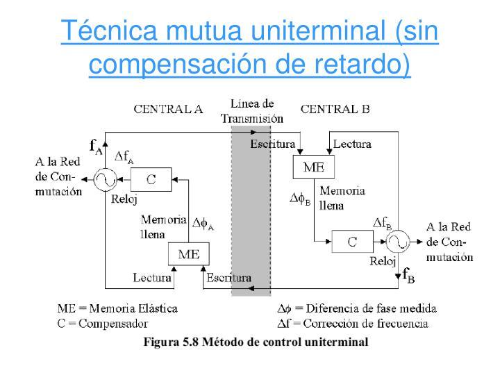Técnica mutua uniterminal (sin compensación de retardo)