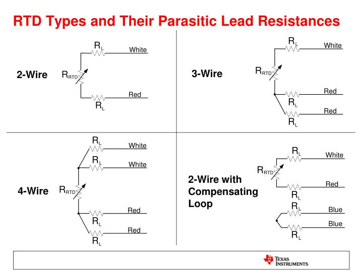 rtd types and their parasitic lead resistances n 4 wire rtd wiring diagram diagram wiring diagrams for diy car 4 wire rtd connections diagrams at edmiracle.co